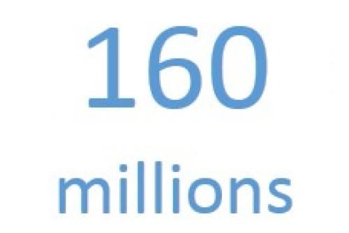 160 millions